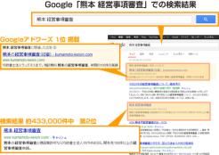 熊本 経営事項審査